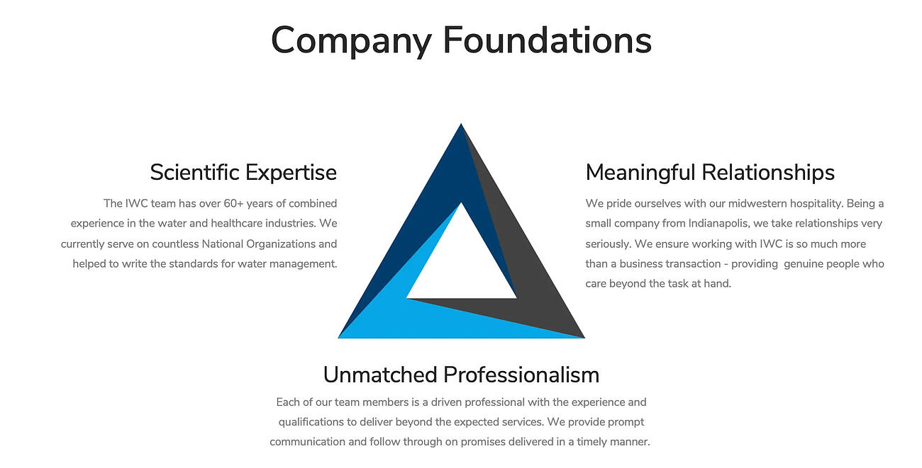 company.foundations-1