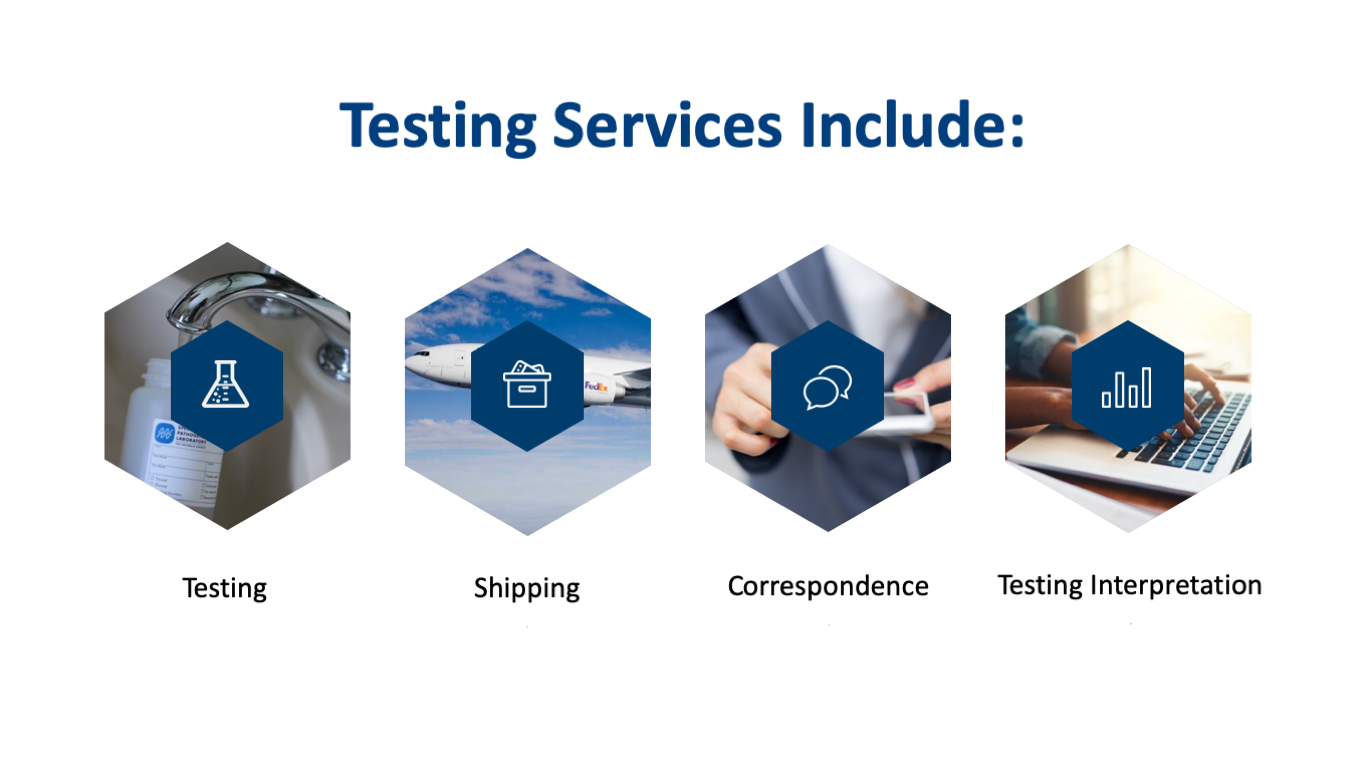 IWC Testing Services